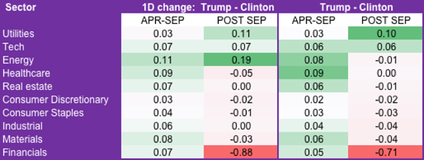 election_chart1.png