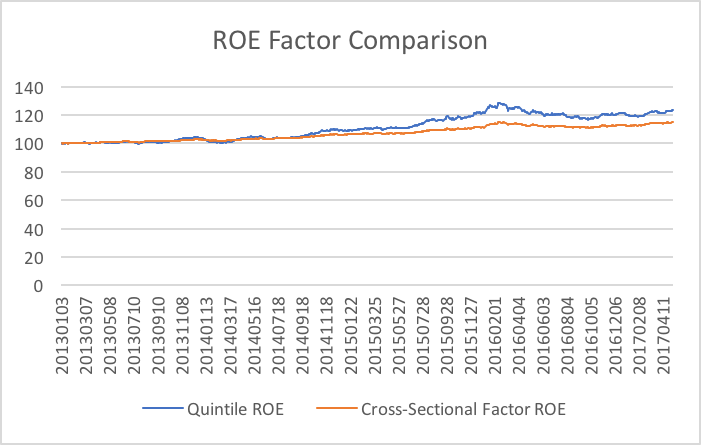 roe-compare-apr-2017.png
